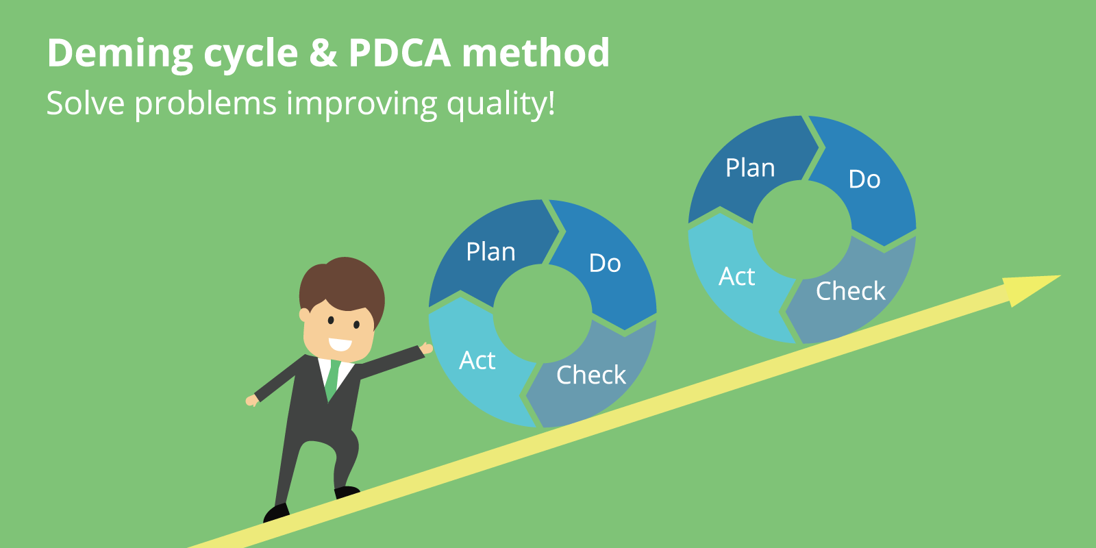 Roue-de-Deming-PDCA-method