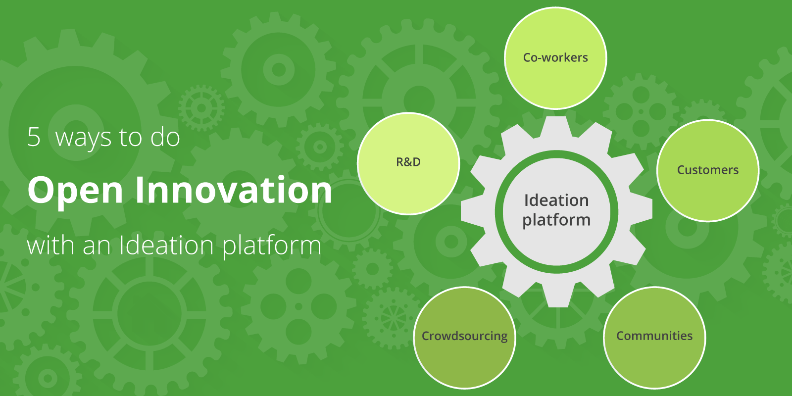 5-level-open-innovation-Ideation-platform