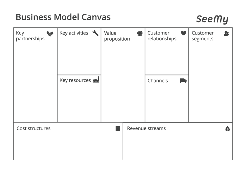 SeeMy-Business-Model-Canvas-template