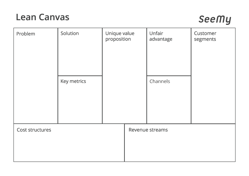 SeeMy-Lean-Canvas-template
