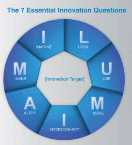 The-7-Essentials-Innovation-Questions