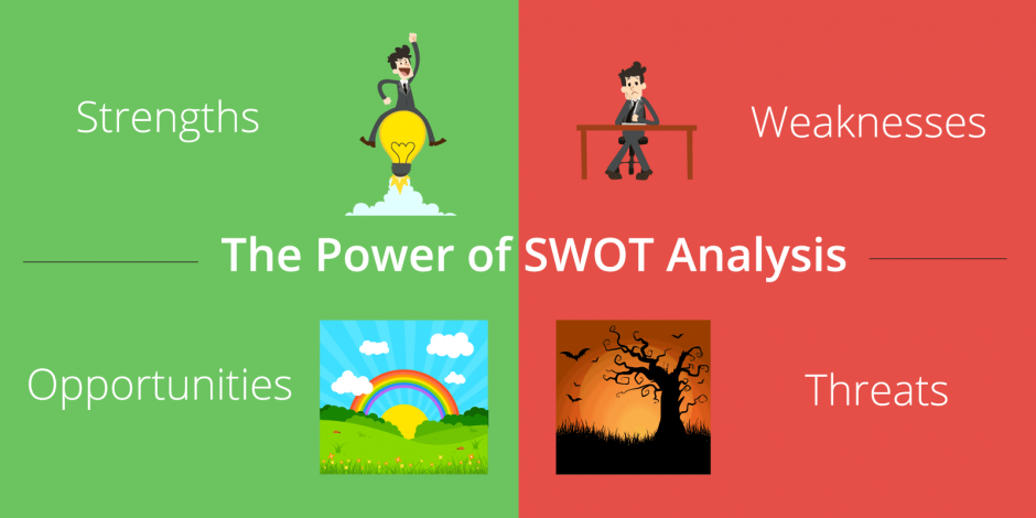 L'analyse SWOT pour innover ou accompagner un projet d'innovation !